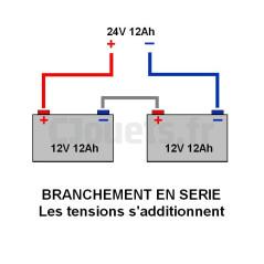 Schéma Branchement batteries en série Fiches techniques